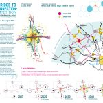 LOCUS 2050, Oxford to Cambridge, West Waddy, Architects, Town Planners, Urban Designers